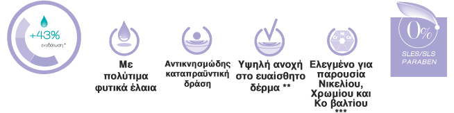 DermoACMoil Shampoo Σαμπουάν για τη Λιπαρότητα, 200ml-0